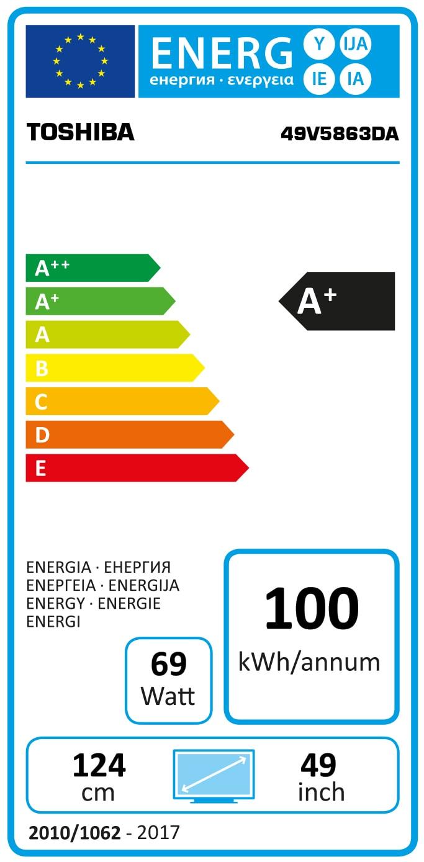 49V5863DA Energielabel