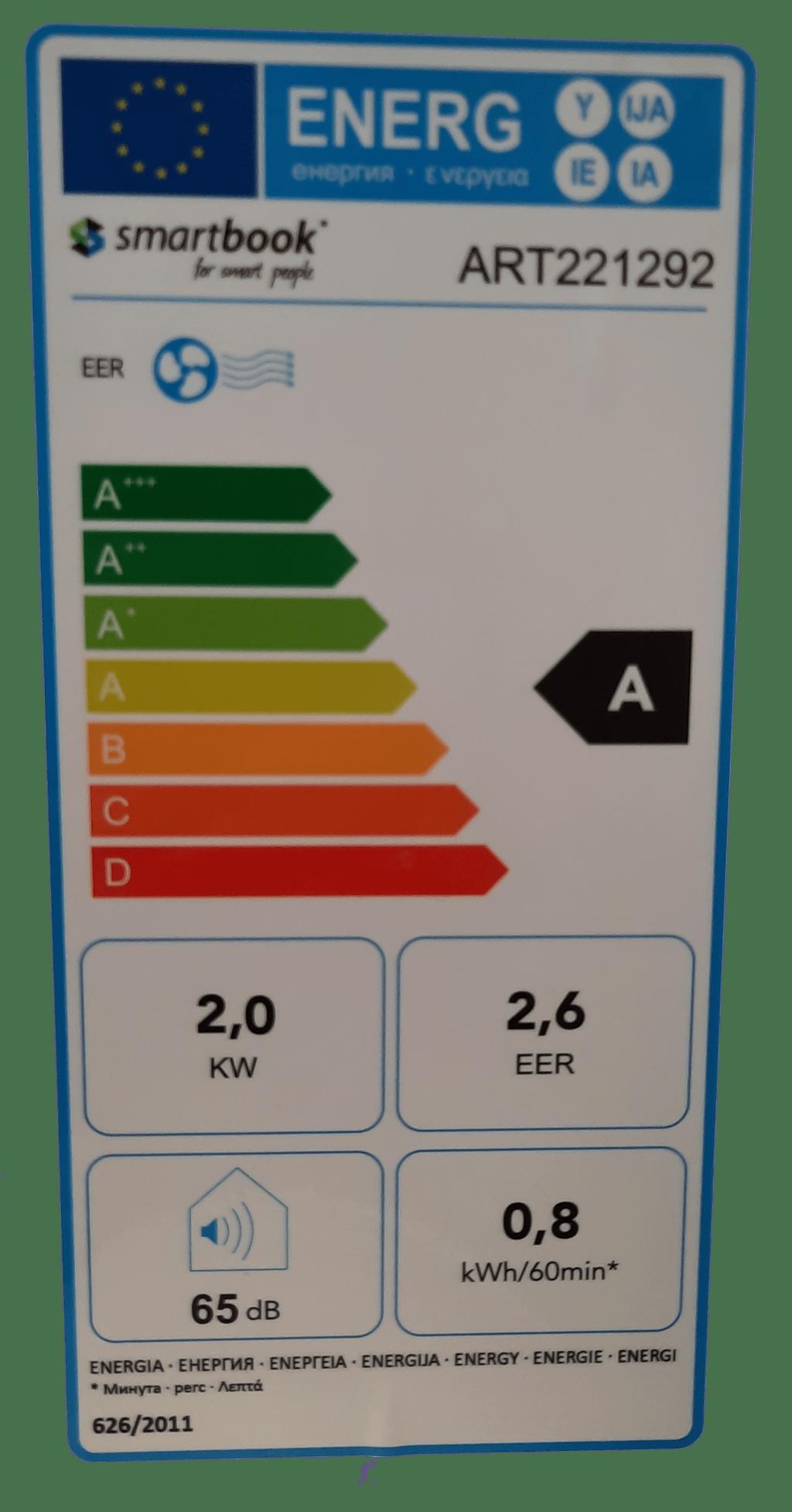 Energieklasse-Klima