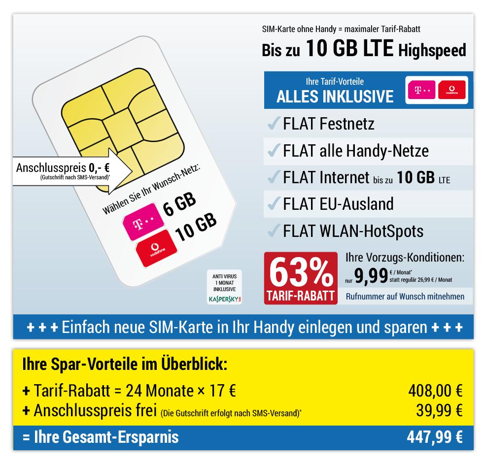 Für nur 0 €*: SIM-Karte, ALL NET FLAT SPAR-Tarif für 9,99 € pro Monat