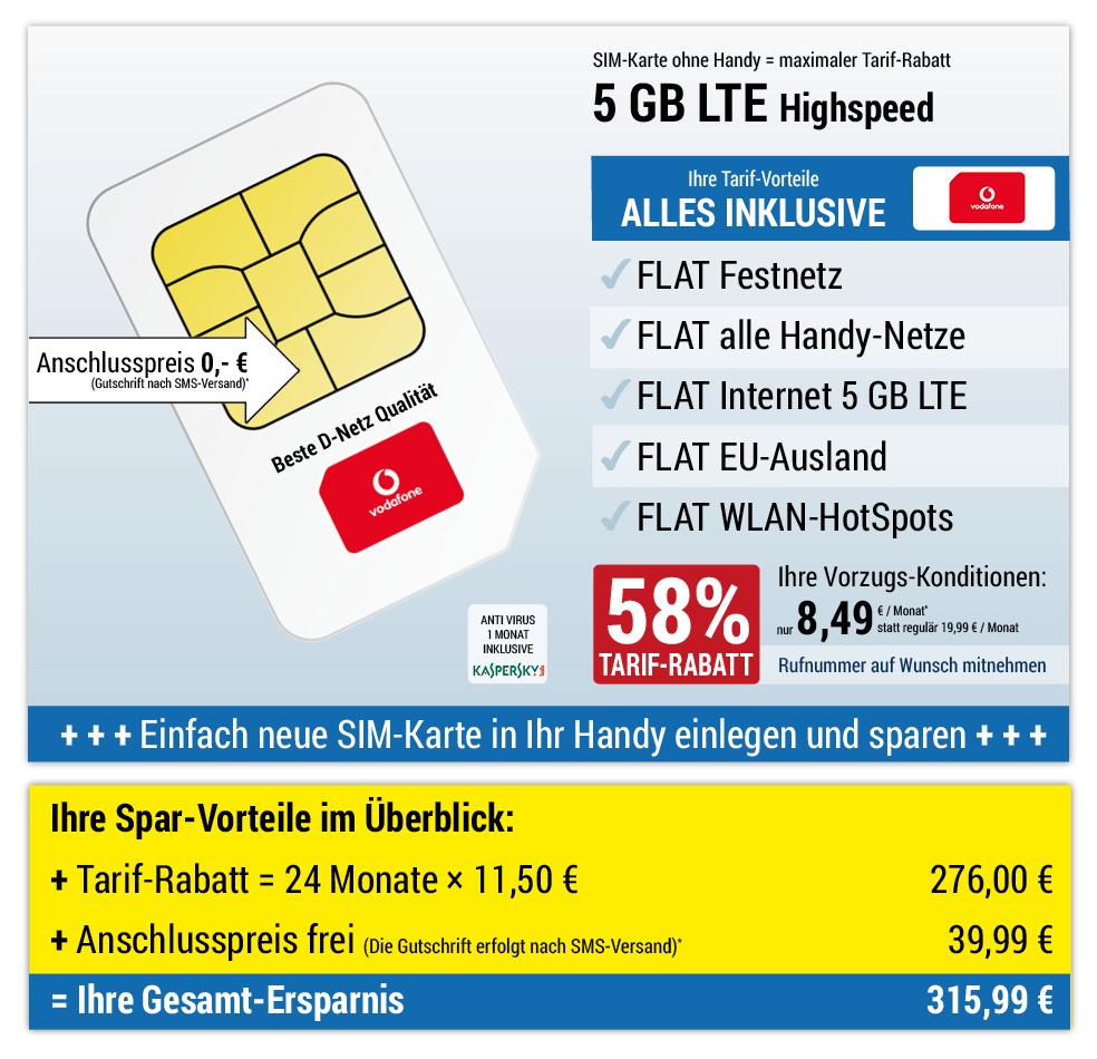 Für nur 0 €*: SIM-Karte, ALL NET SPAR-Tarif für 8,49 € pro Monat